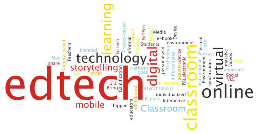 Edtech Sector and Edtech Startups