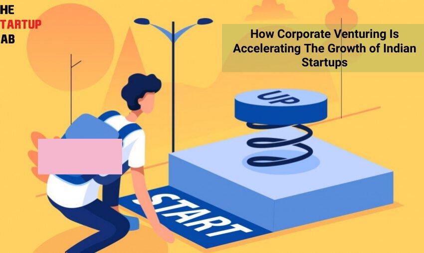 Corporate Innovation | Acceleration Partner